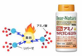 アミノ酸ダイエットのメリット・デメリット